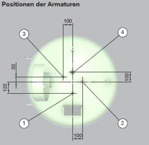 Armaturen des weißgrünen mobilen Gastank eingezeichnet