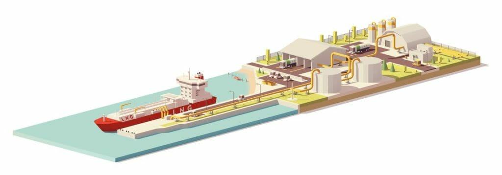 Vector Grafik LNG Terminal in gelb und LNG Schiff in rot auf blauem Wasser
